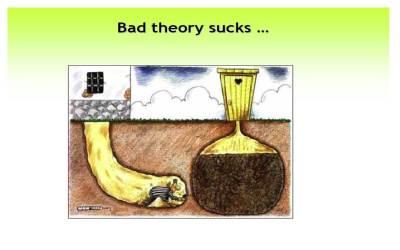 Bad Theory